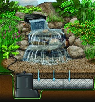 Pondless Waterfall Diagram