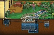 RainXchange System